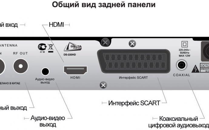 Медиаплееры с DVB-T2. Компания Принт Ком